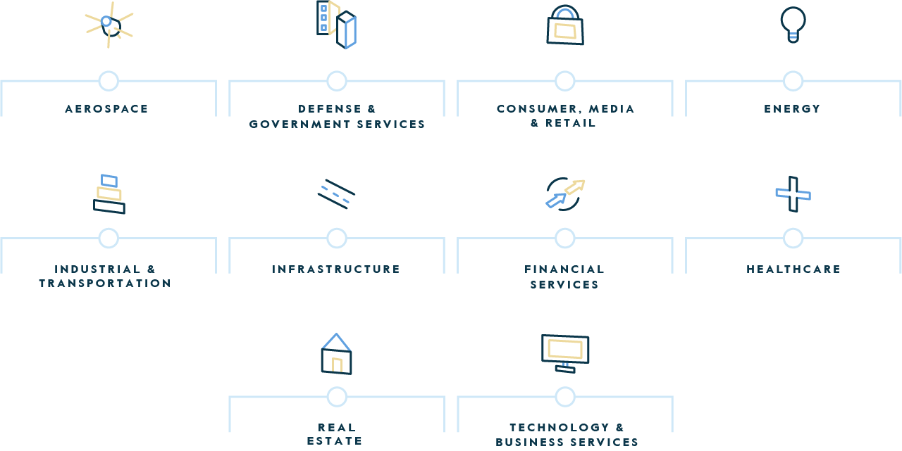 Sectors of focus graphic with icons