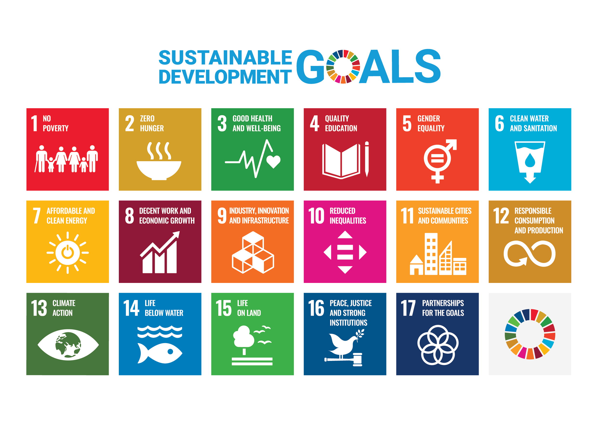 PA Consulting - Sustainable Development Goals