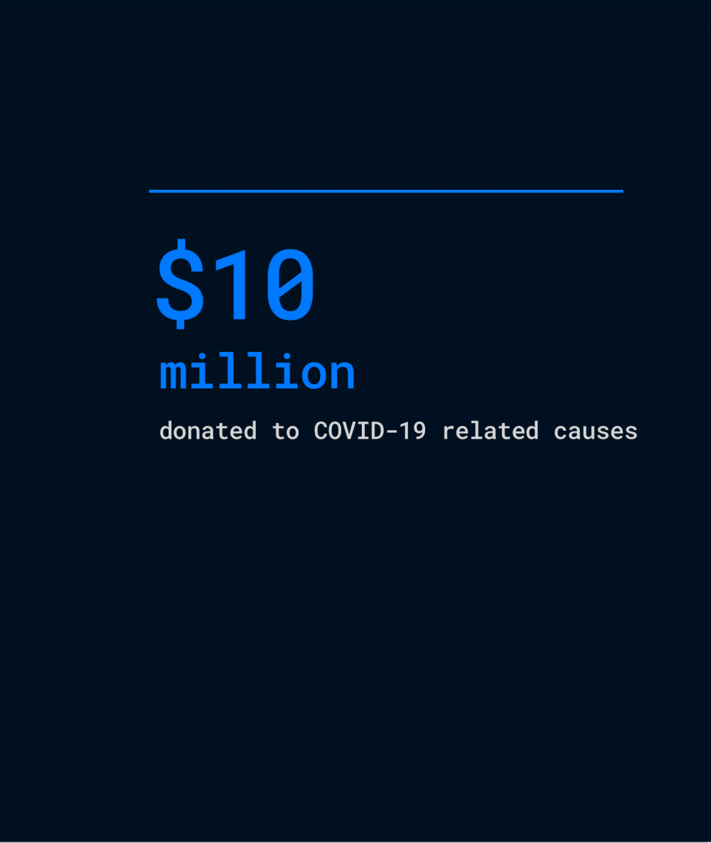 $10 million donated to Covid-19